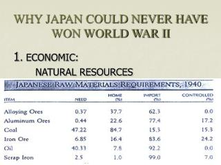 WHY JAPAN COULD NEVER HAVE WON WORLD WAR II
