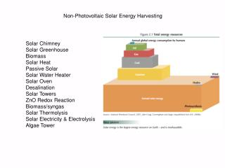 Non-Photovoltaic Solar Energy Harvesting