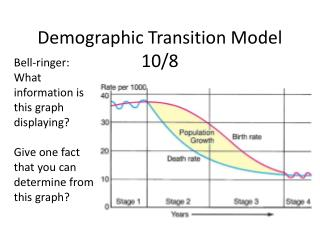 Demographic Transition Model 10 /8