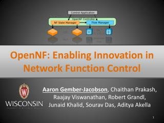 OpenNF : Enabling Innovation in Network Function Control
