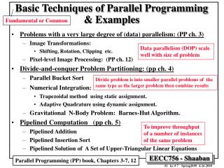 Basic Techniques of Parallel Programming & Examples