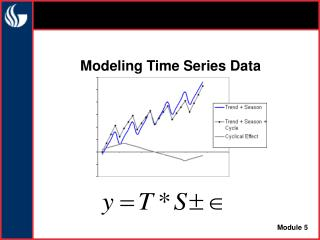 Modeling Time Series Data