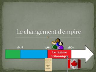 Le changement d'empire