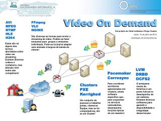 Vídeo On Demand