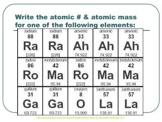 Write the atomic # & atomic mass for one of the following elements:
