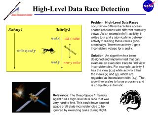 High-Level Data Race Detection