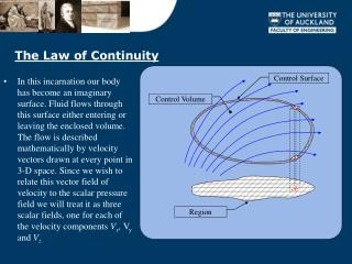 The Law of Continuity