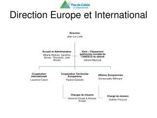 Direction Europe et International