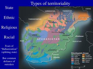 Types of territoriality