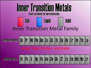 Inner Transition Metal Family