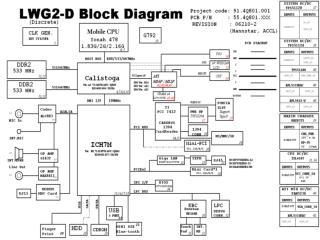 CLK_PCIE_PEG# (100 MHz)