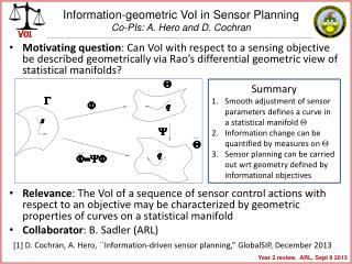 Information-geometric  VoI  in Sensor Planning Co-PIs:  A. Hero  and  D. Cochran