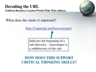 Decoding the URL Uniform Resource Locator/World Wide Web Address