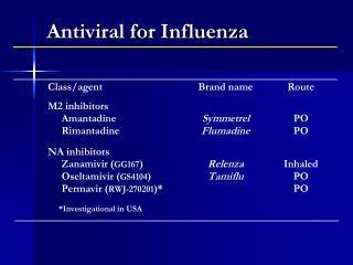Antiviral for Influenza