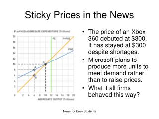 Sticky Prices in the News