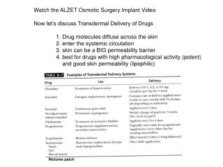Watch the ALZET Osmotic Surgery Implant Video Now let's discuss Transdermal Delivery of Drugs