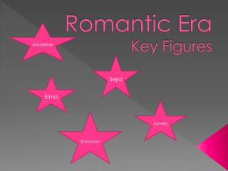 Romantic Era Key Figures