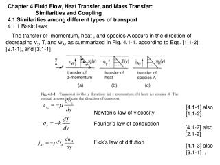 Chapter 4 Fluid Flow, Heat Transfer, and Mass Transfer:  	    Similarities and Coupling