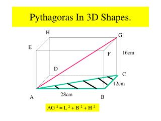 Pythagoras In 3D Shapes.