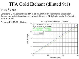 TFA Gold Etchant (diluted 9:1)
