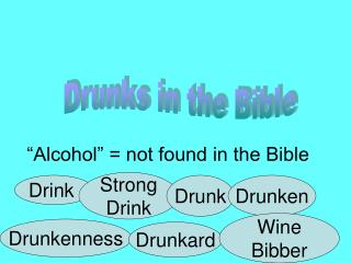 Drunks in the Bible