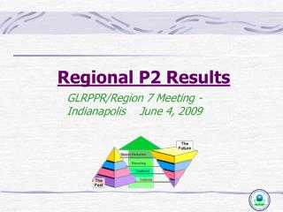 Regional P2 Results