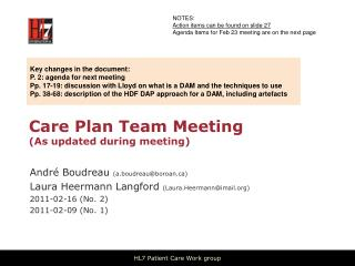 Care Plan Team Meeting As updated during meeting