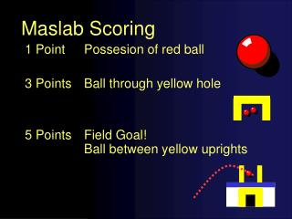 Maslab Scoring 1 Point		Possesion of red ball 3 Points	Ball through yellow hole