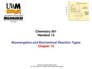 Chemistry 501   Handout 13 Bioenergetics and Biochemical Reaction Types Chapter 13