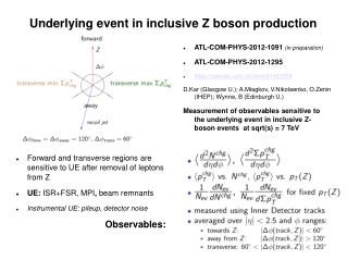 Underlying event in inclusive Z boson production