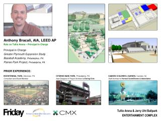 Anthony Bracali, AIA, LEED AP Role on Tullio Arena – Principal in Charge