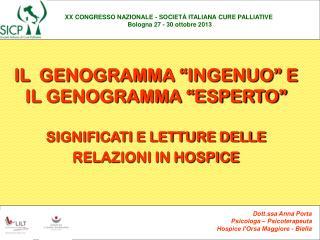 XX CONGRESSO NAZIONALE - SOCIETÀ ITALIANA CURE PALLIATIVE Bologna 27 - 30 ottobre 2013