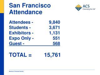 San Francisco Attendance