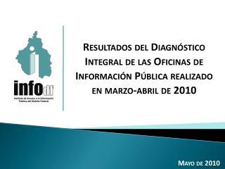 Mayo de 2010