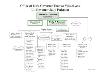 Office of Iowa Governor Thomas Vilsack  and Lt. Governor Sally Pederson