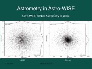 Astrometry in Astro-WISE