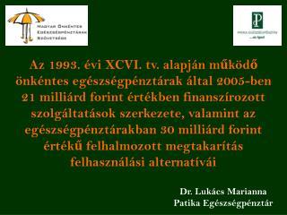 Dr. Lukács Marianna Patika Egészségpénztár