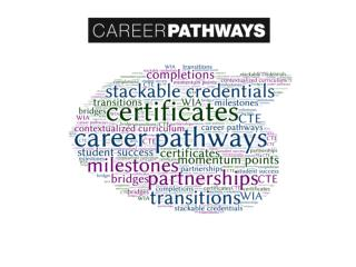 WTCS College  Career Pathways Coordinators