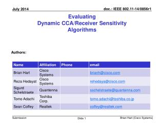 Evaluating Dynamic CCA/Receiver Sensitivity Algorithms