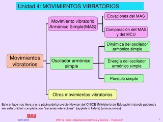 Movimientos vibratorios