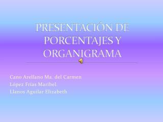 PRESENTACIÓN DE PORCENTAJES Y ORGANIGRAMA