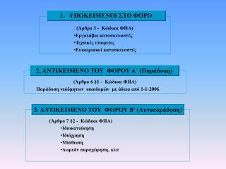 (Άρθρο 3 -  Κώδικα ΦΠΑ) Εργολάβοι κατασκευαστές Τεχνικές εταιρείες Ευκαιριακοί κατασκευαστές