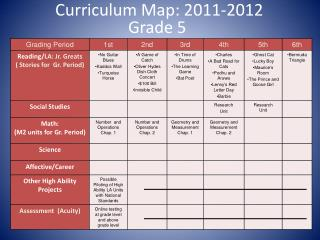 Curriculum Map: 2011-2012 Grade 5