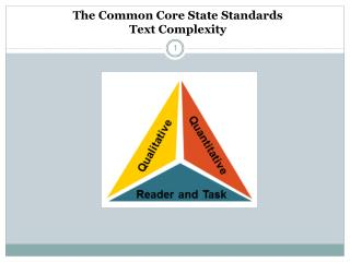 The Common Core State Standards Text Complexity
