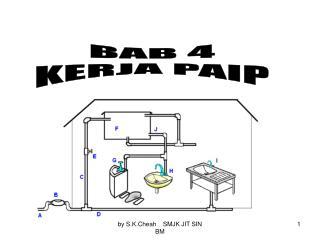BAB 4 KERJA PAIP
