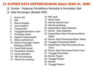 31 ELEMEN DATA KEPENDUDUKAN dalam SIAK-th. 2009