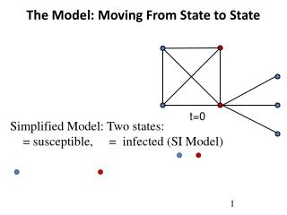 The Model: Moving From State to State