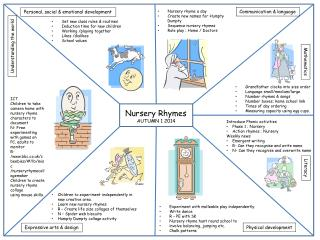 Nursery Rhymes AUTUMN 1 2014