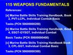 115 WEAPONS FUNDAMENTALS