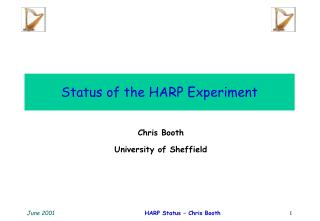 Status of the HARP Experiment